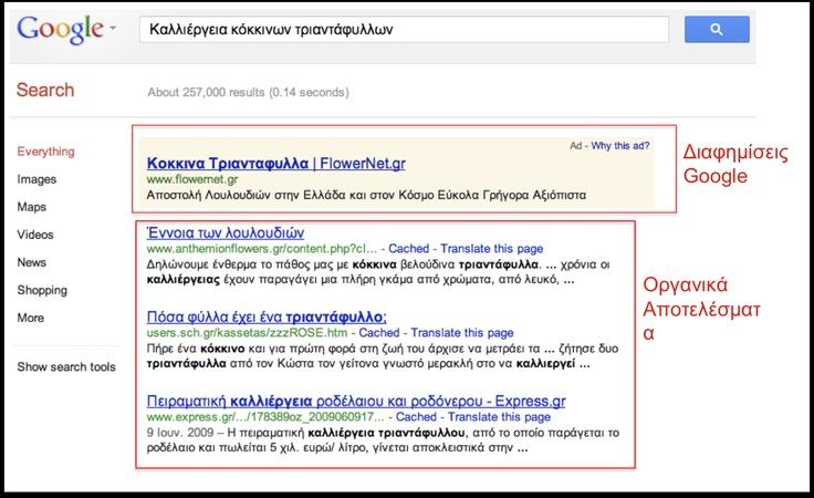 Organic google research