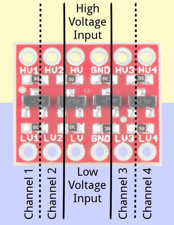 WiFi-Shields für den Arduino waren bis vor gar nicht allzu langer Zeit nur eines, nämlich teuer. Dann kam im August 2014 der WiFi-Chip ESP8266 des chinesischen OEM-Herstellers Expressif zusammen mit einem kompletten TCP/IP-Stack auf dem Markt. Die Integration des Arduino ins WLAN mit dem ESP8266 ist Gegenstand der vorliegenden und der nächsten Folge.