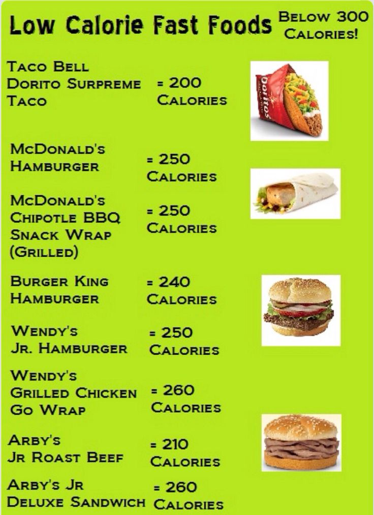 Low Calorie Fast Food, Healthy Fast Food