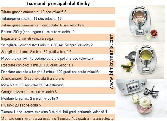 I comandi principali del Bimby: come tritare, rosolare, sfumare, ecc…   https://www.bimbymania.com/2017/05/comandi-principali-del-bimby-tritare-rosolare-sfumare-ecc/