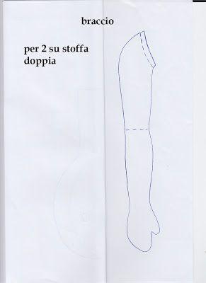 Bambolando: TUTORIAL SOFIA: PRIMA PARTE 2 of 6