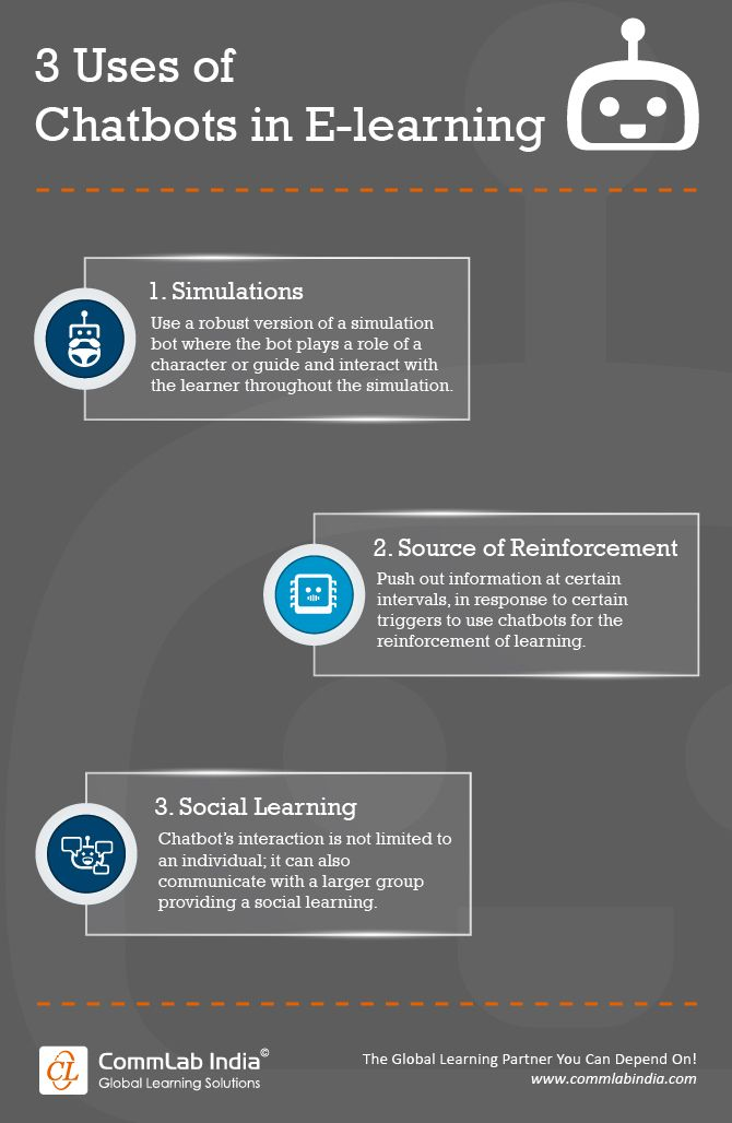 Chatbots are represented visually in the form of a cartoon and in some  cases, a voice or text stream, in this infographic let us see how they can  be used in ...