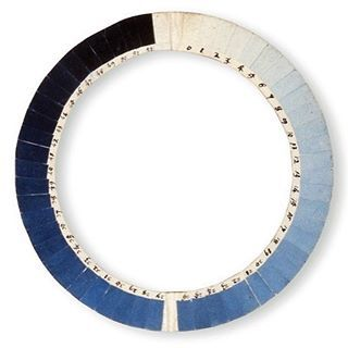 This is a cyanometer, an 18th century instrument for measuring the blueness of the sky. Loved by @jonathanscho  #anotherloves #bluesky