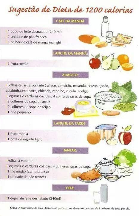 dieta  não! reeducação alimentar sim!