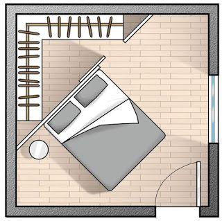 ARREDAMENTO E DINTORNI: cabine armadio da copiare
