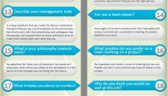 Las preguntas más frecuentes en una entrevista de trabajo #infografia #infographic