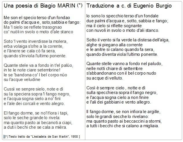 http://www.biagiomarin.it/home/news/borsa-di-ricerca-la-poesia-inedita-in-gradese-di-biagio-marin/   http://www.radiocafoscari.it/2013/04/10/virgole-di-poesia-vi-legge-biagio-marin/ http://userhome.brooklyn.cuny.edu/bonaffini/DP/marin.htm  http://it.wikipedia.org/wiki/Biagio_Marin [E. Burgio insegna dal 1992-1993, prima come ricercatore quindi come docente, Filologia romanza nella Facoltà di Lingue e letterature straniere di Venezia.]