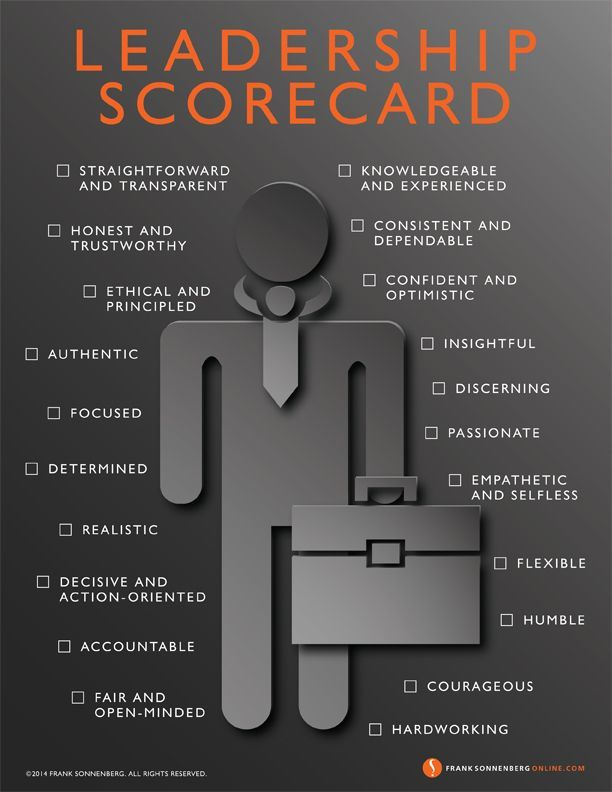 Leadership Scorecard | Values to Live By | www.FrankSonnenbergonline.com