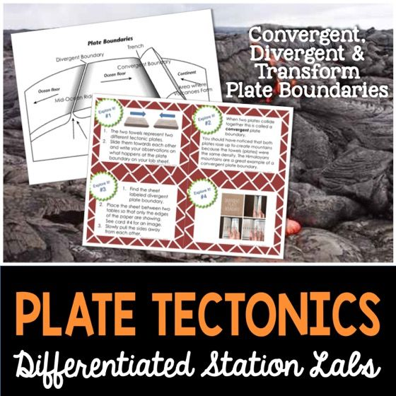 Great station lab for learning about plate tectonics.