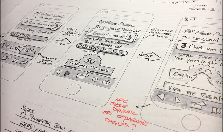 Rules That Power a Navigation Design