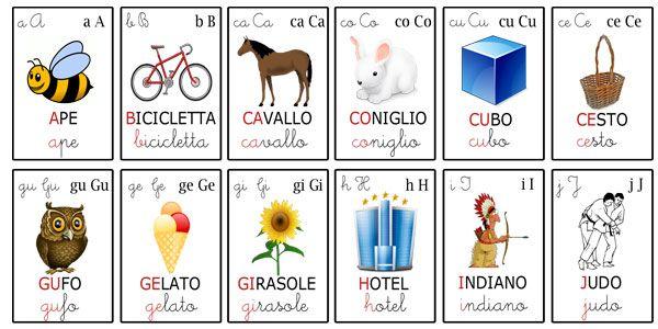 Alfabetiere Murale Da Stampare Per Bambini Con Immagini Pdf Stampe Per Bambini Alfabeto Forme Di Apprendimento