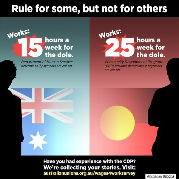 More disgusting discrimination toward indigenous Australians by the Turnbull government and AAAARGHHHH