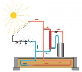 Illustration of a solar thermal system