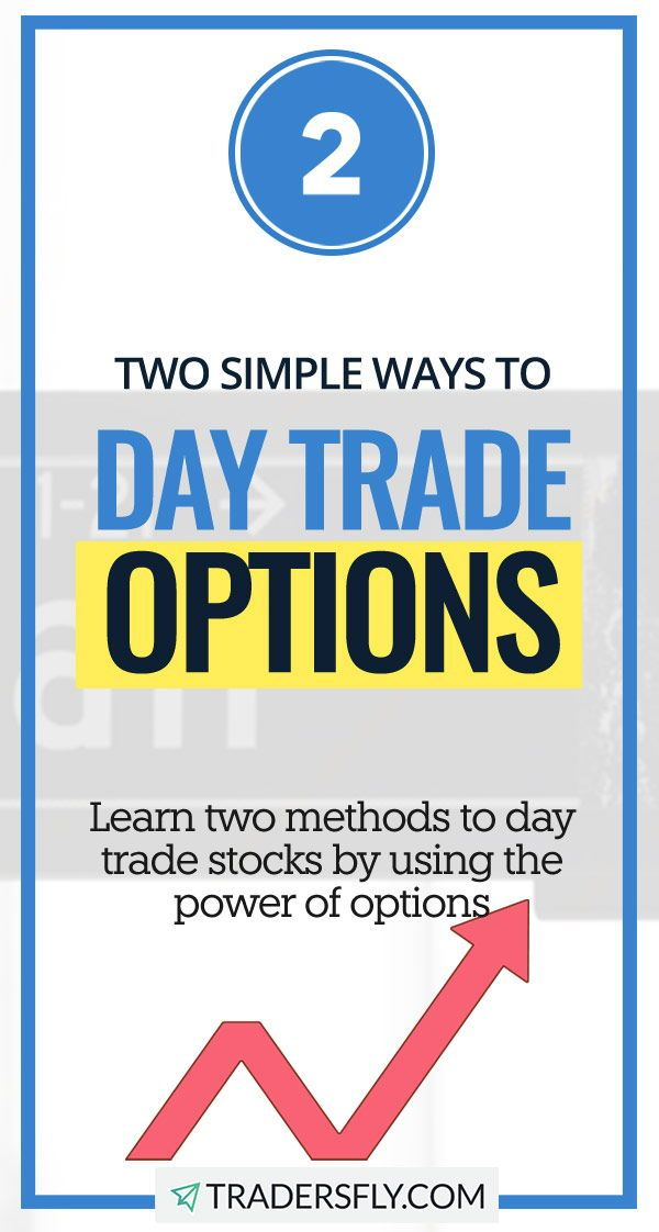 2 Ways To Day Trade Options Short Vs Long Term Ep 41 In 2020