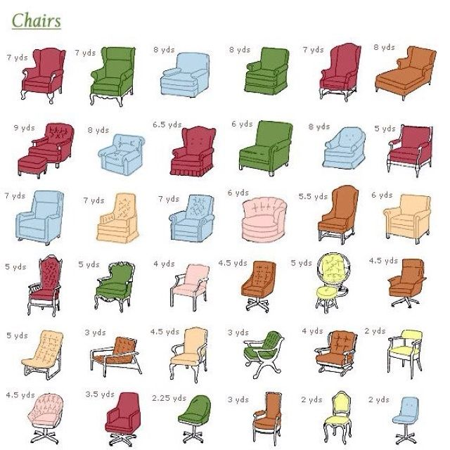 Fanciful Type Of Armchair Interior Style Chair 23 Best And Image