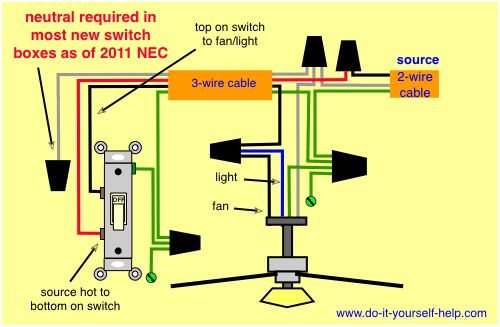 wiring diagram, switch loop ceiling fan | ms. fixit | pinterest,