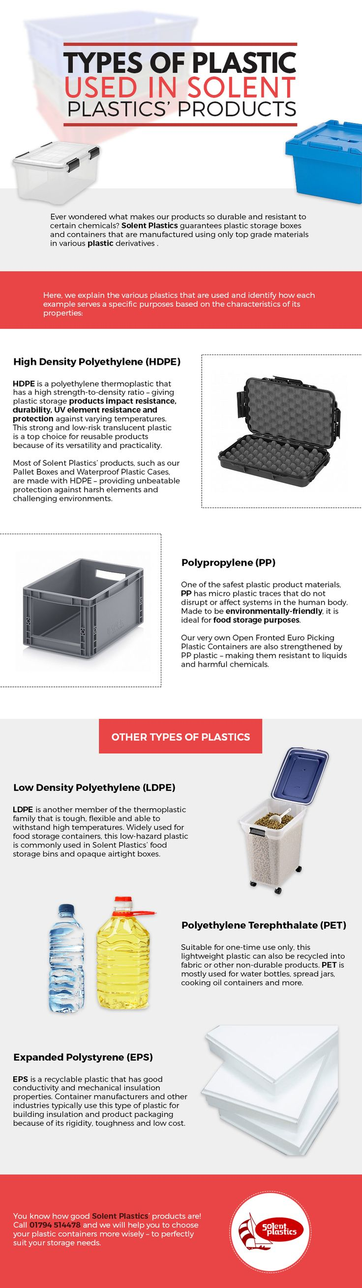 Types of Plastic Used in Solent Plastics Products...
