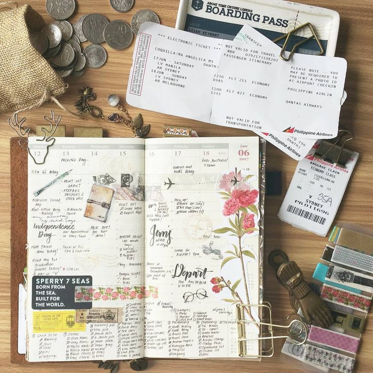 "145 Likes, 1 Comments - Sharmane (@shacee) on Instagram: ""The road to #Australia. #midoritravelersnotebook #travel #planner #diary #planwithme…"""