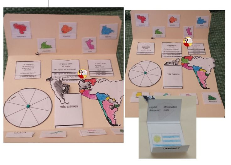 Students love the change of pace from hi-tech lessons to creating their own Spanish Lapbook!