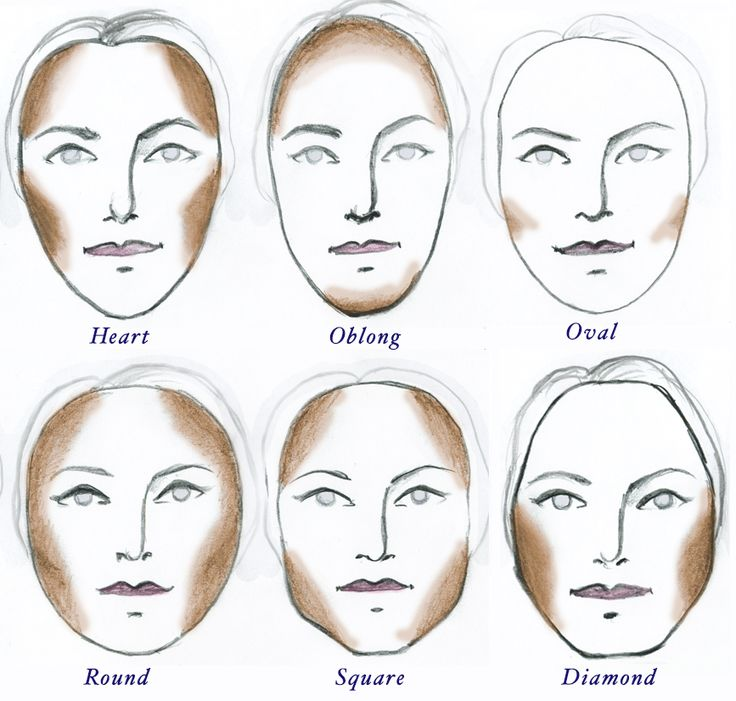 Highlighting and contouring face shapes