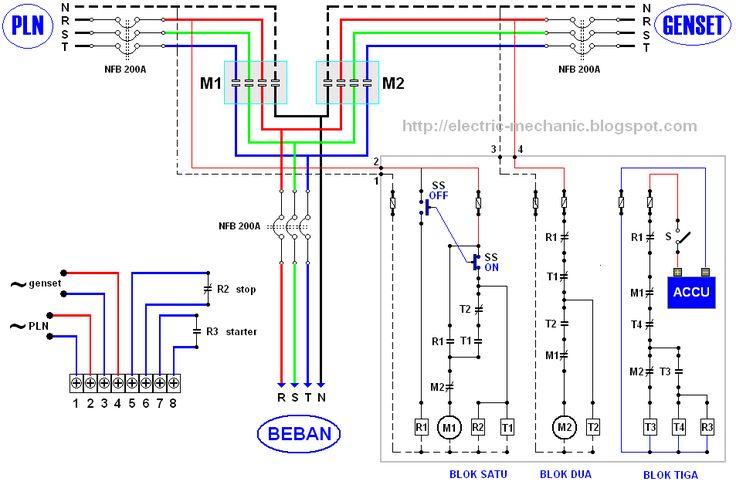 24 best electrik wiring images on pinterest electrical engineering membuat panel amf ats switch genset otomatis ccuart Gallery