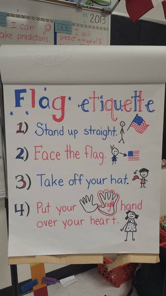 First grade flag etiquette anchor chart, just in time for Veteran's Day!  Social…