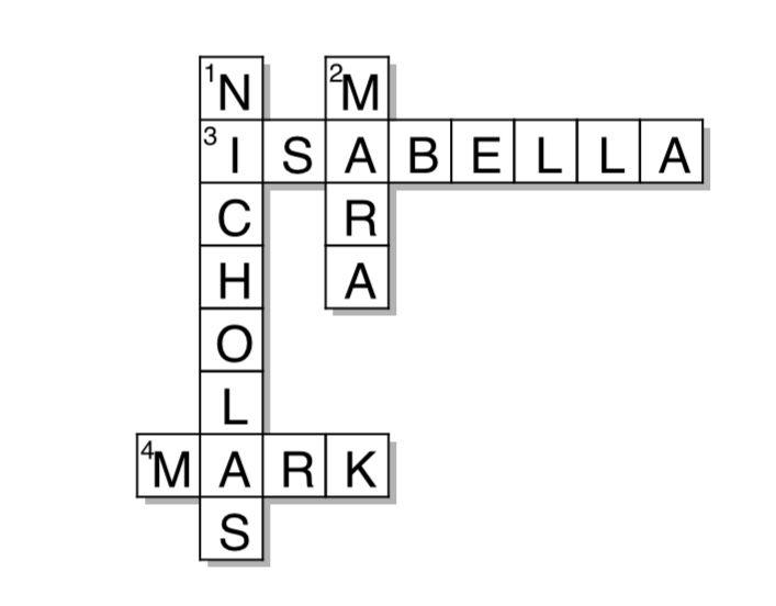 Kitchen Gadget 9 Letters Crossword Clue - Tentang Kitchen