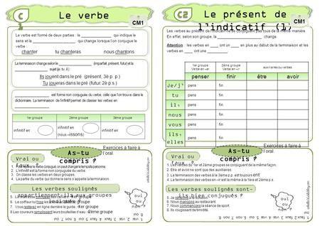 Le verbe Le présent de l'indicatif (1) CM1 oui ou non ? Exercices à faire à… | Cm1, Phrase ...