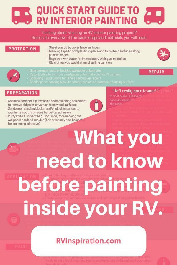 Free Download The Quick Start Guide To Painting Your Rv Interior Rv Inspiration Rv Interior Paint Rv Camper Makeover