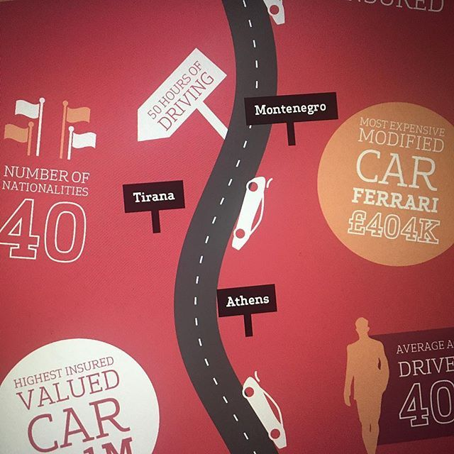 Snapshot of infographic designed for @ers_motor @pk_partnership representing their journey from Riga to Mykonos in this years @gumball3000 rally. #infographic #design #creative #designer #designstudio #insurance #insurancebrokers #london #gumball3000