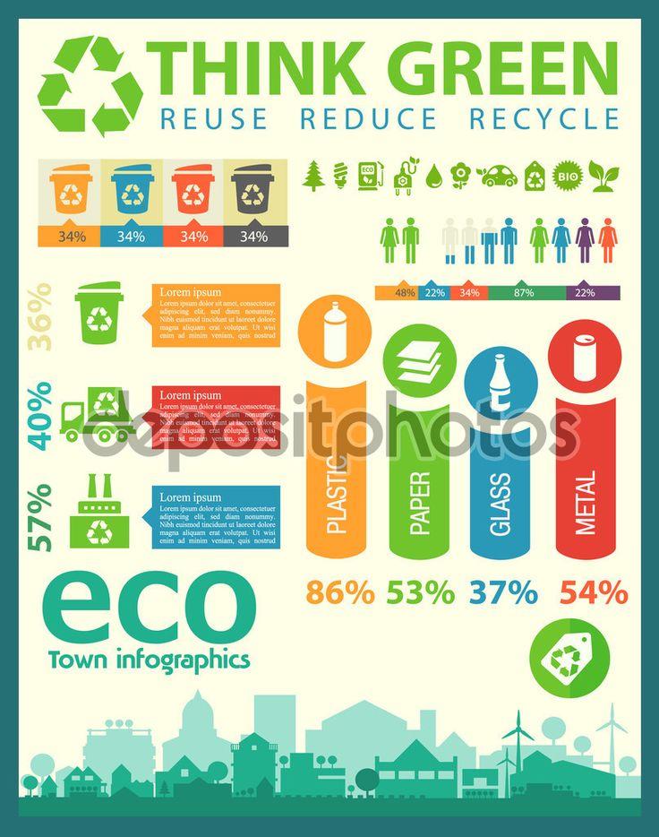 http://st2.depositphotos.com/7939478/11157/v/950/depositphotos_111571450-Waste-segregation-infographics.jpg