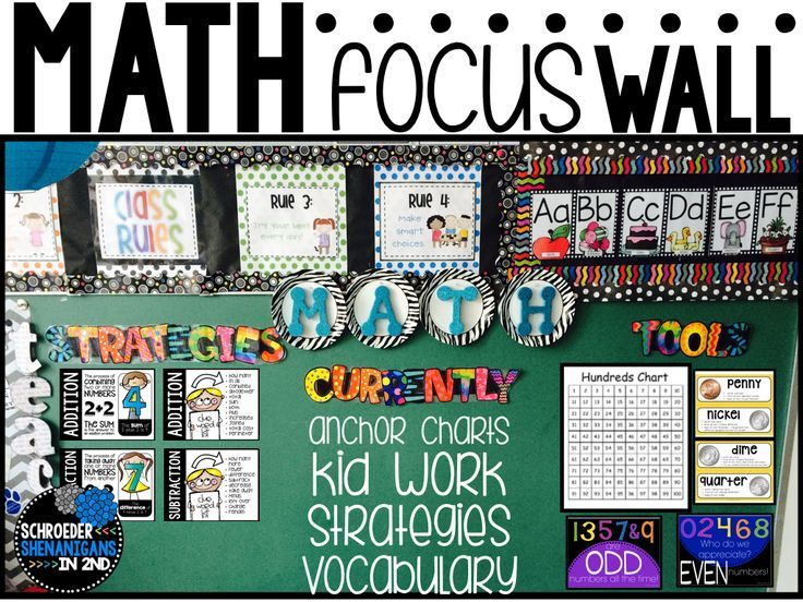 A simple, functional, and purposeful way to organize your math focus wall