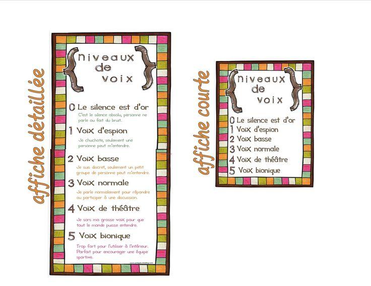 Carte Sonore Pour Restaurant