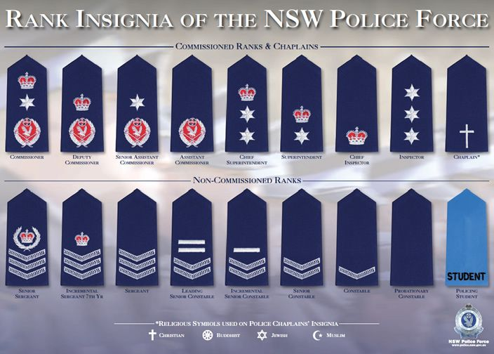 Use these as a guide to make NSW police epaulet banner ...