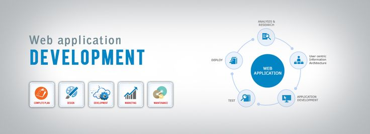 Foxmind Web solution provides Web Application Development Services also provides Web designing in mumbai with lowest price
