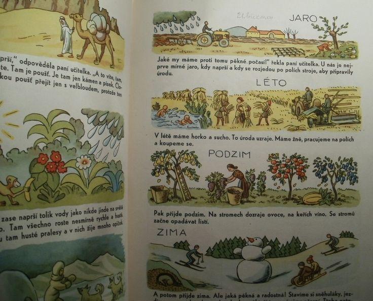 ZZR82 MALOVANÉ POČASÍ ONDŘEJ SEKORA malované počasí ondřej sekora - ANTIKVARIAT KNIHY PRODEJ CENNÝCH KNIH DÁRKY KNIHY ANTIKVARIAT