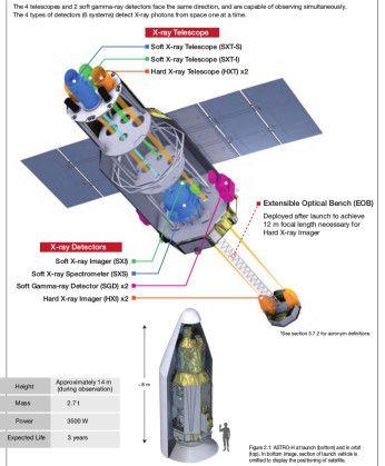 Software Update Destroys 286 Million Japanese Satellite