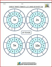 Math Times Table Worksheets 1,2,5 and 10 times tables