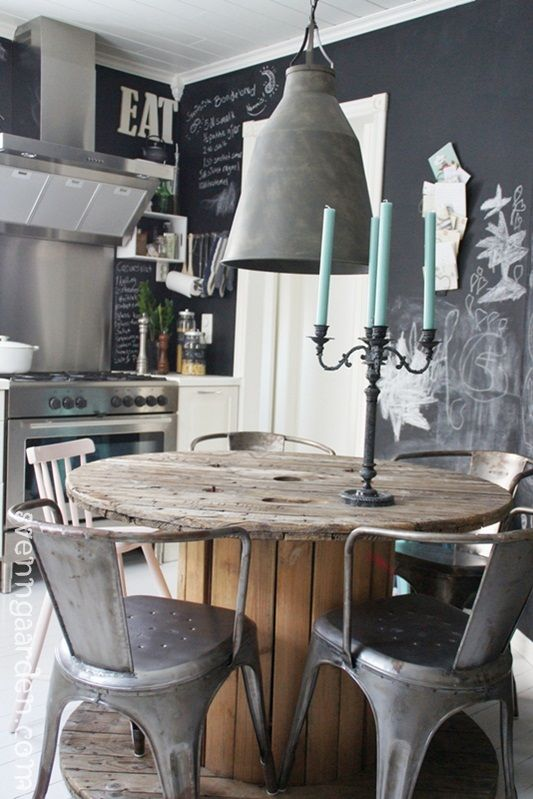 Industrial, rustic on a budget sweet remix. My old, ugly pantry door is already painted over in chalkboard paint, used as a grocery shopping list. The mix of metals, blacks, and greys work well with the wood. Pop some color by working in candles, flowers, and other favs.
