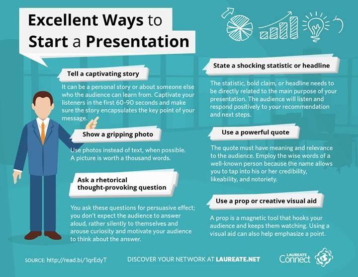 Presentation Tips and Tricks