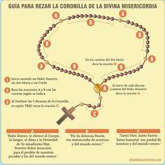"""Coronilla de la Misericordia El Señor le dedicó 14 revelaciones:""""Por el rezo de este Rosario, me complace dar todo lo que me pidan...."""