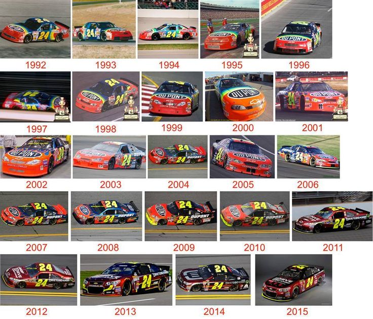 Jeff Gordon cars thru out the years.