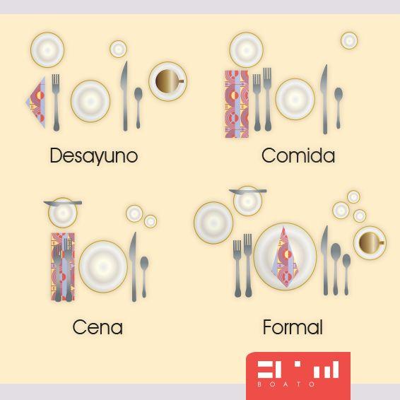 Cómo acomodar la mesa según la comida.