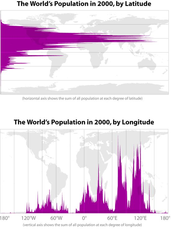 Mapping the World's Population by Latitude, Longitude