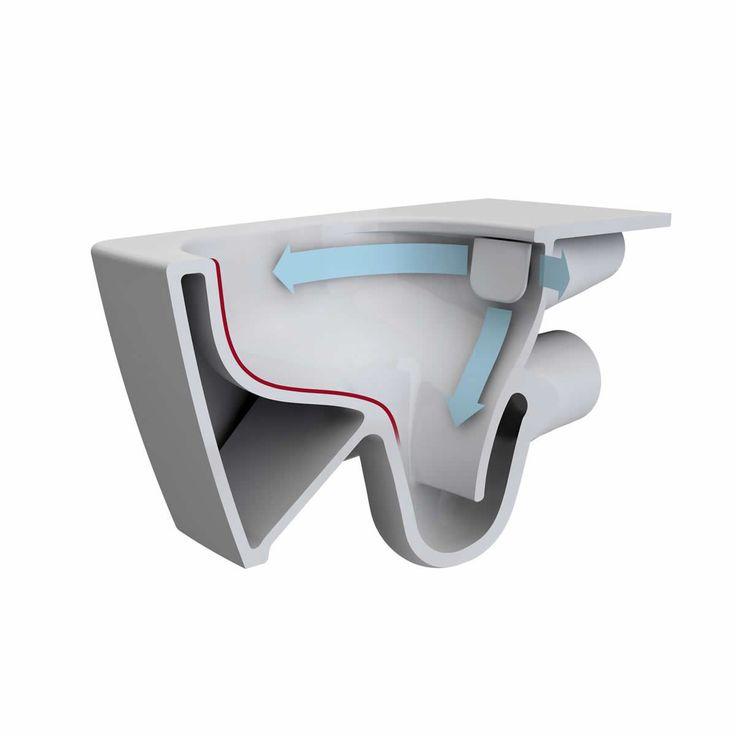 Vitra M-Line Rimless Wall Hung Toilet : UK Bathrooms