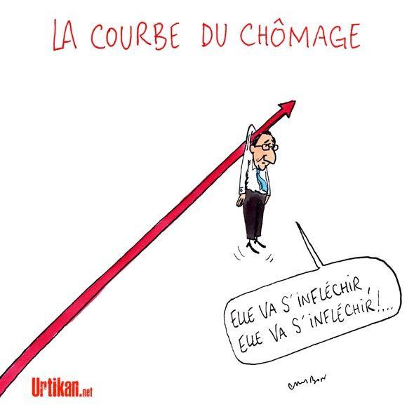 Hollande : La courbe du chômage ne s'inversera «qu'à la fin de l'année» - Dessin du jour - Urtikan.net