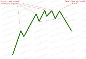 Stock options for pinterest
