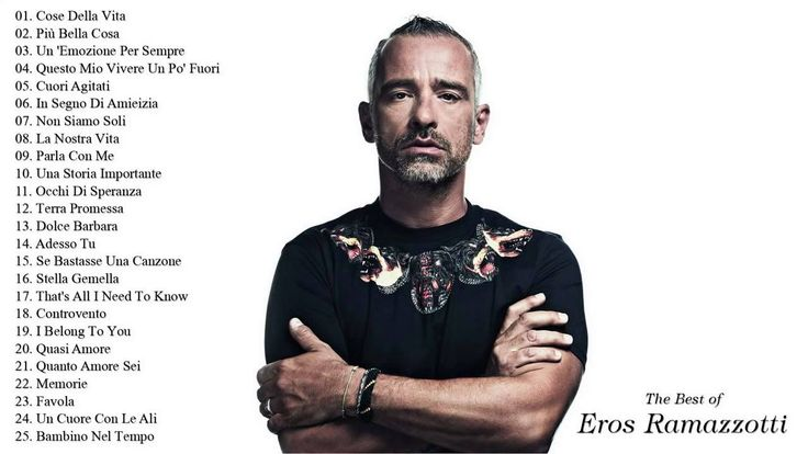 Best Songs of Eros Ramazzotti | Eros Ramazzotti's Greatest Hits