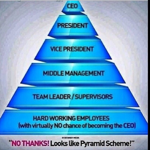 The real Pyramid scheme