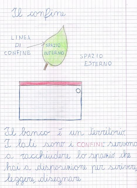 Didattica Scuola Primaria: classe_seconda_geografia